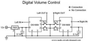 digital volume control