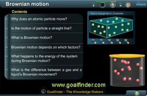 Brownian-motion-of-particle